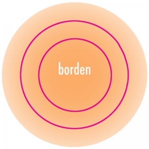 button-borden